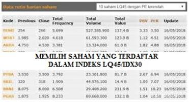 Memilih Saham yang Terdaftar Dalam Indeks LQ45 / IDX30